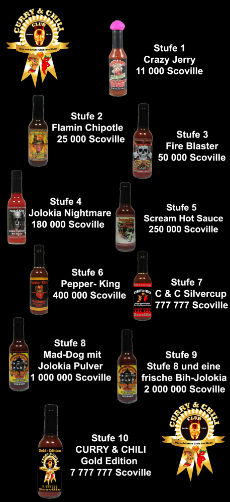 The 10 sauces (Stufen) on offer at Curry & Chili Berlin